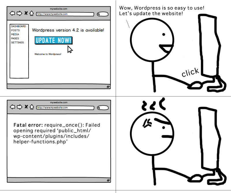 wordpress-update-comic